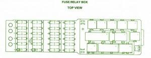 mercedes fuse box diagram fuse box mercedes 1986 1992 w124 etm diagramfuse box mercedes 1986 1992 w124 etm diagram