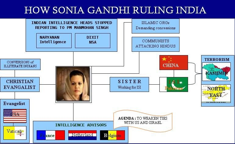 Sonia gandhi is roman catholic and Russian spy