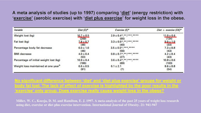 cause and effect of lack of exercise