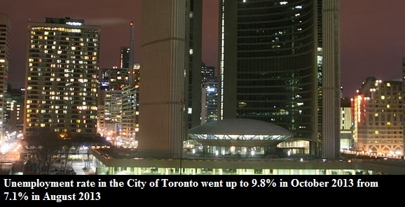 They Cant Figure Out How Toronto Managed To Lose 57000 Jobs During The Last Two Months This Past August Unemployment In The City Was 7 1