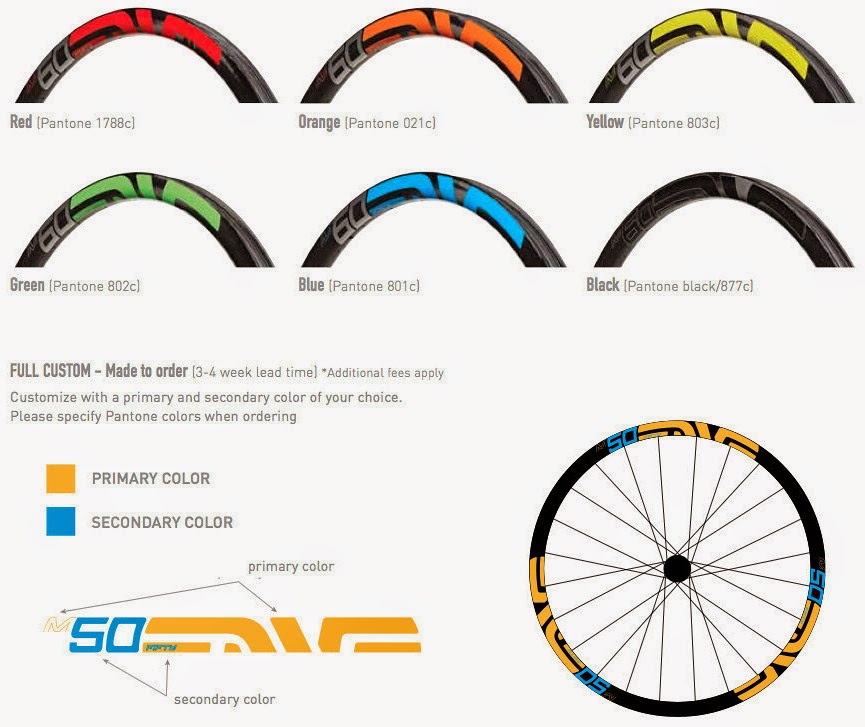 New Downhill Wheelset ENVE Composites M90 Ten, Product Tested, ENVE Wheels