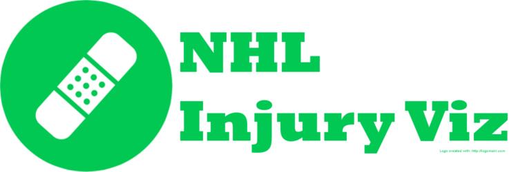 NHL Injury Viz