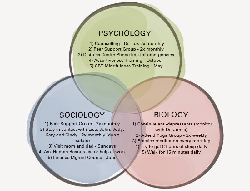 counseling theory approaches Different approaches to counselling 5 therapy is based upon the theories and work of sigmund freud, who founded the school of psychology known as psychoanalysis.