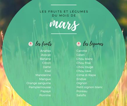 FRUITS ET LÉGUMES DU MOIS