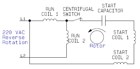 internal wiring configuration for dual voltage dual rotation singlewiring configuration split phase capacitor start motor supplied with 220 volts in reverse rotation