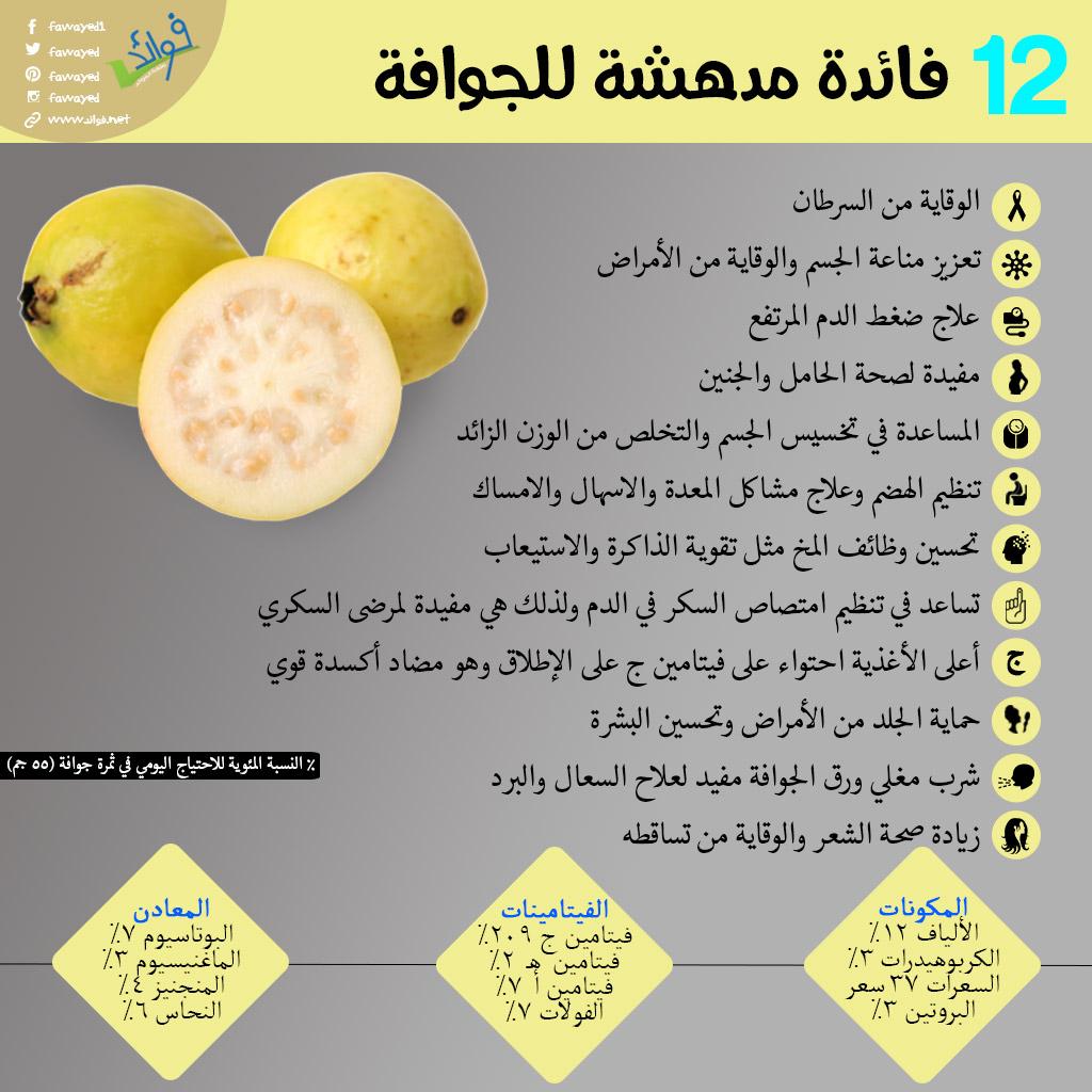 انفوجراف:فوائد الجوافة