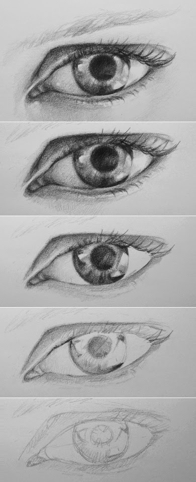 How To Draw An Eye in ...
