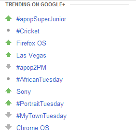 Trending on google+