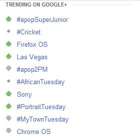 Trending on google+