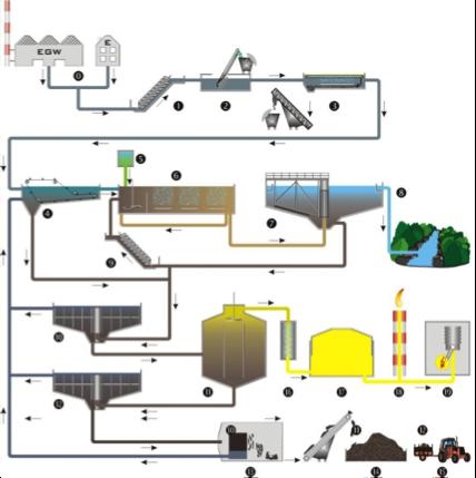 Settembre 2014 comunicati stampa gratuiti e marketing for Schema scarico acque reflue domestiche