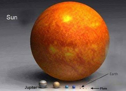 el sol, estrella, sistema solar