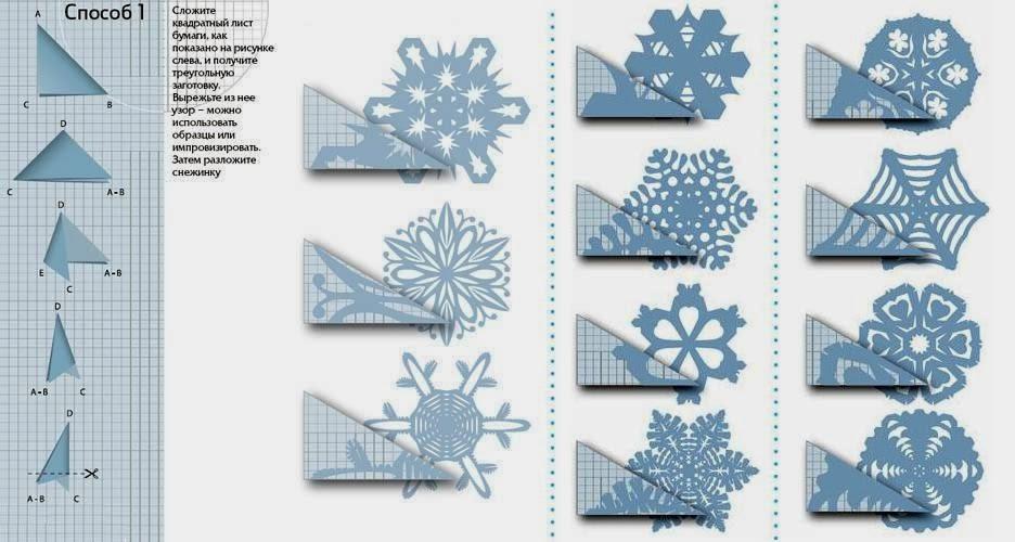 Узоры для снежинок из бумаги своими руками поэтапно