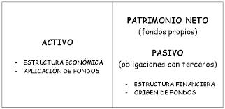 cuentas-anuales-balance-situacion