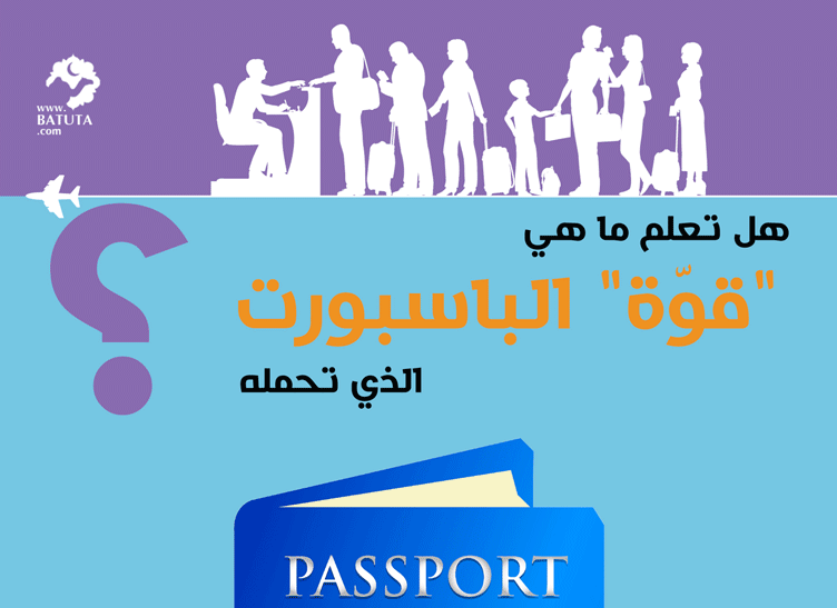 تعرف على قوة جواز سفرك وما هي الدول التي يمكن السفر اليها دون تأشيرة