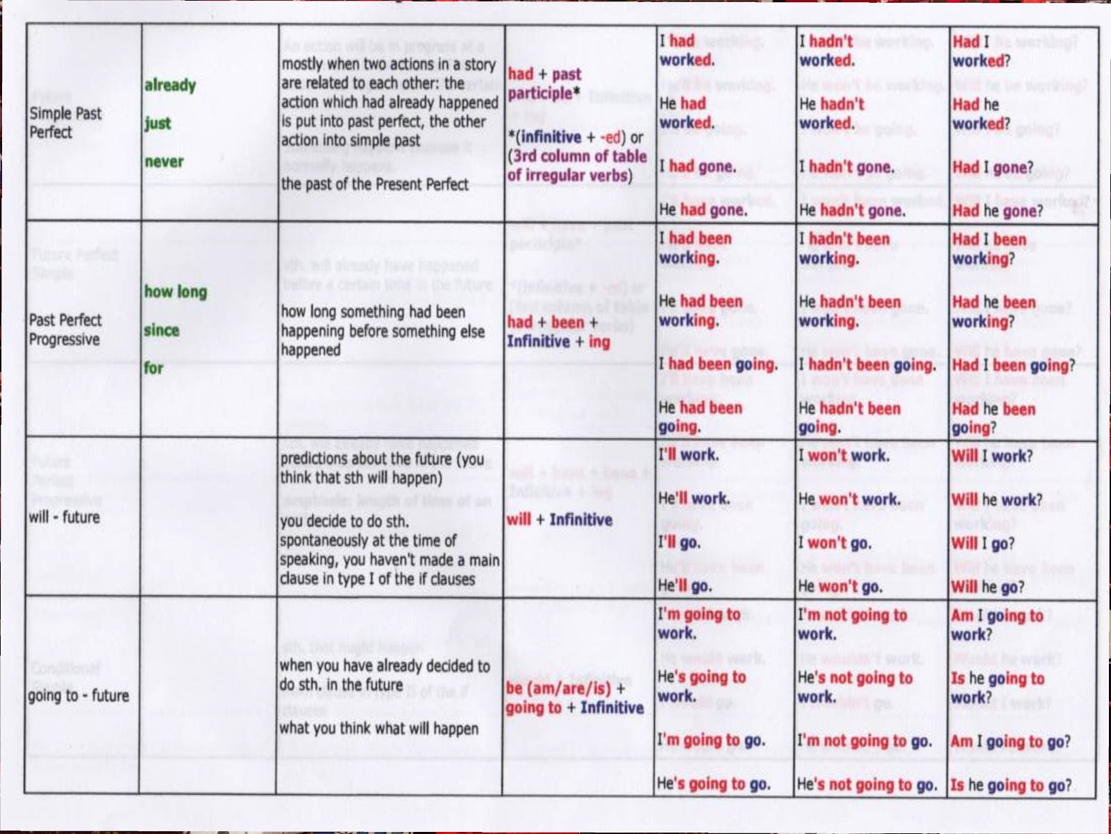 examples of simple persuasive essays