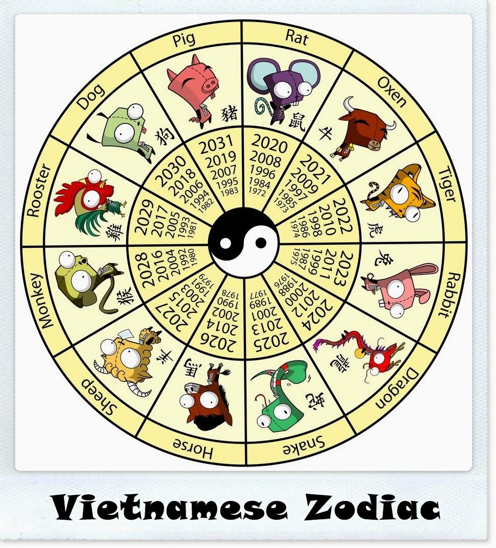 vietnamese zodiac coloring sheet