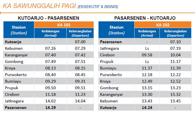 2010 jadwal kereta api jakarta tegal jadwal kereta api jurusan jakarta