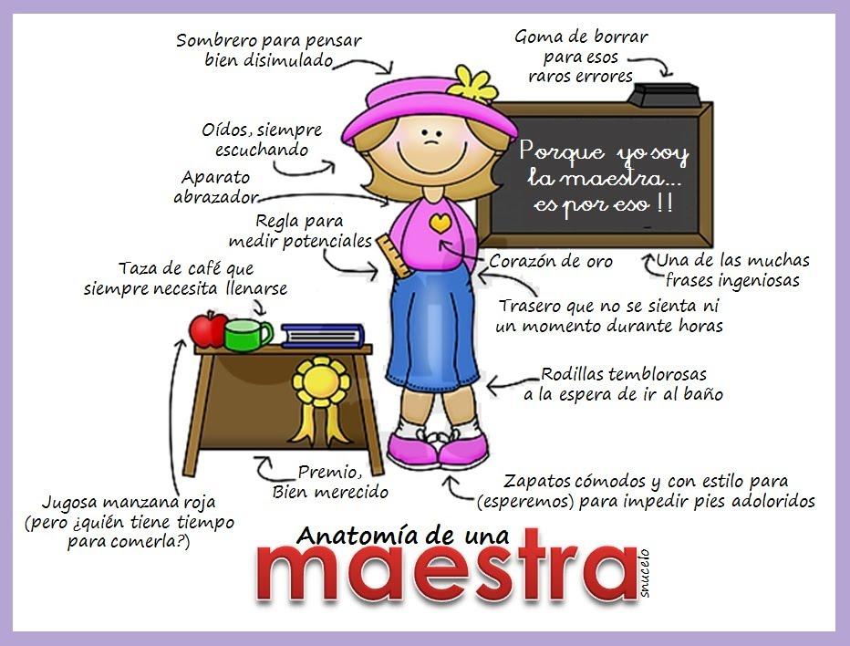 Anatomía de una Maestra