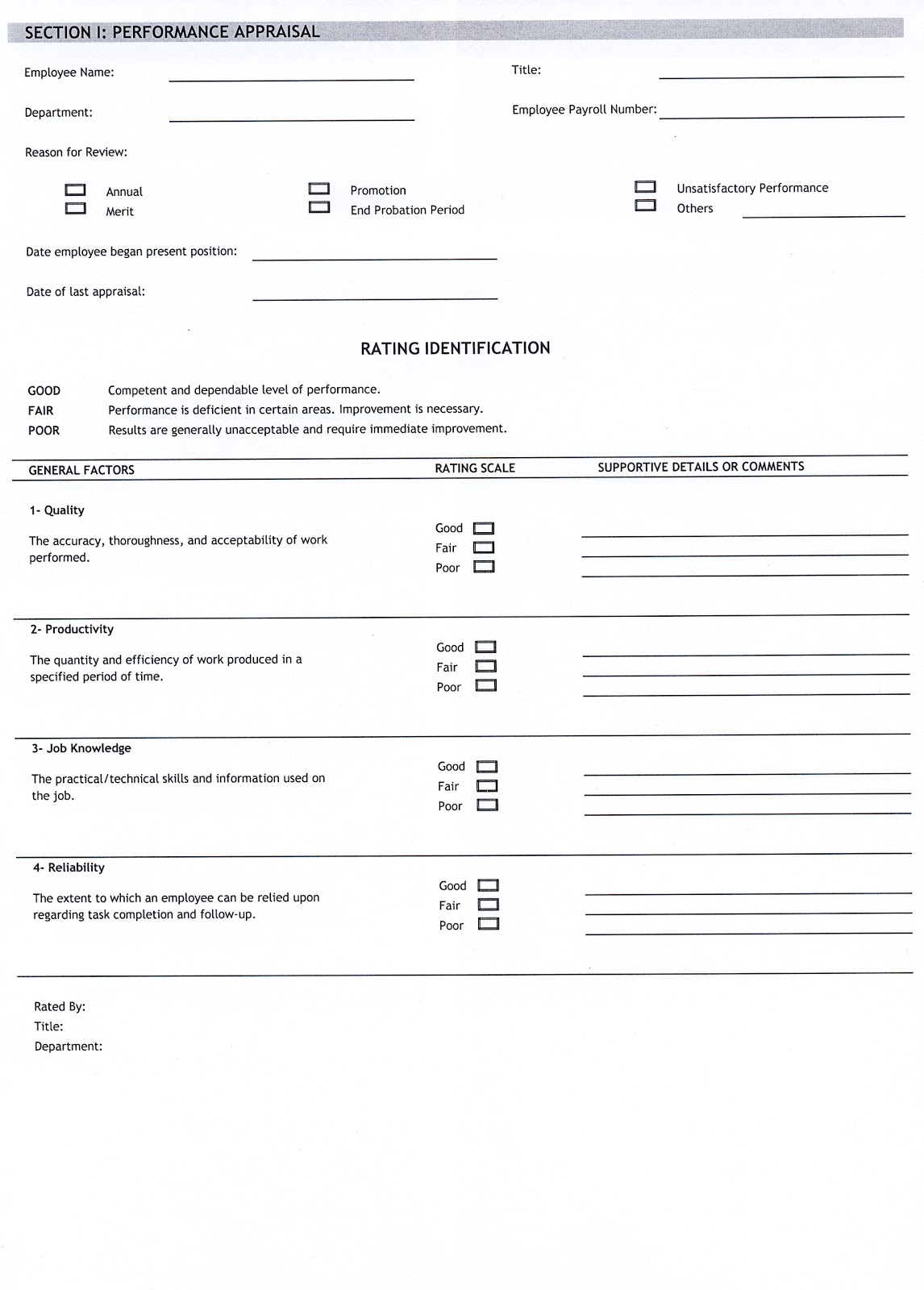 General Knowledge Library: Performance Appraisal Template