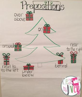 Seasonal Mentor Sentences With Ideas by Jivey.
