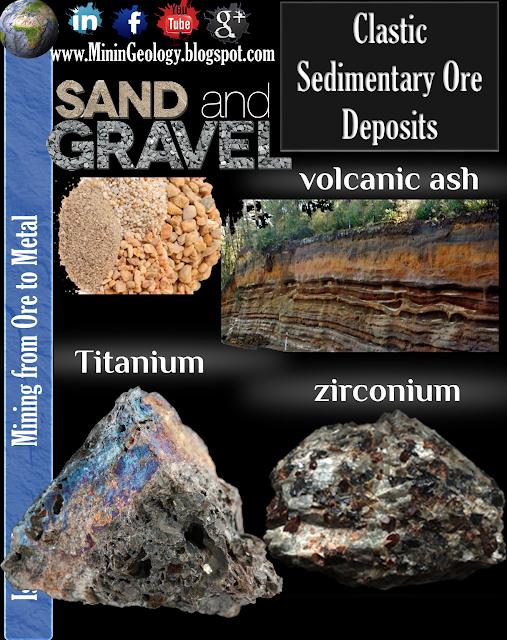 Clastic Sedimentary Ore Deposits