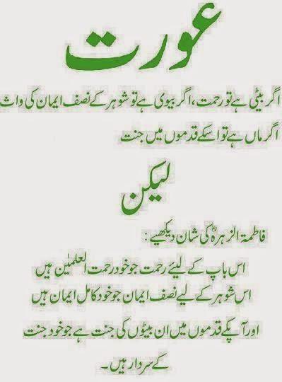 Islam ne Aurat ko Kya Diya