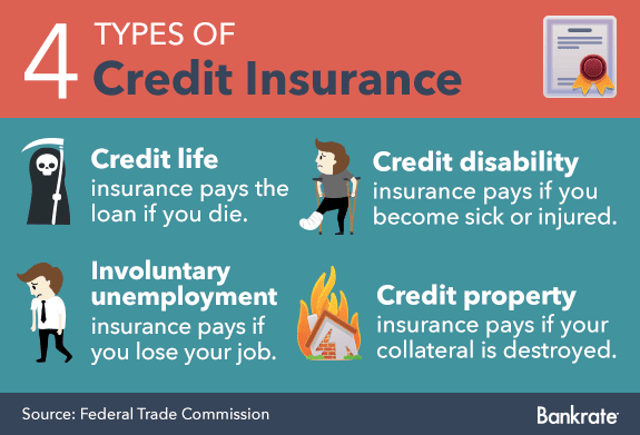 Credit Insurance Quotes: Type Credit Insurance