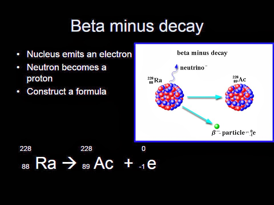 gcse physics nuclides beta plus decay nuclear equations. Black Bedroom Furniture Sets. Home Design Ideas