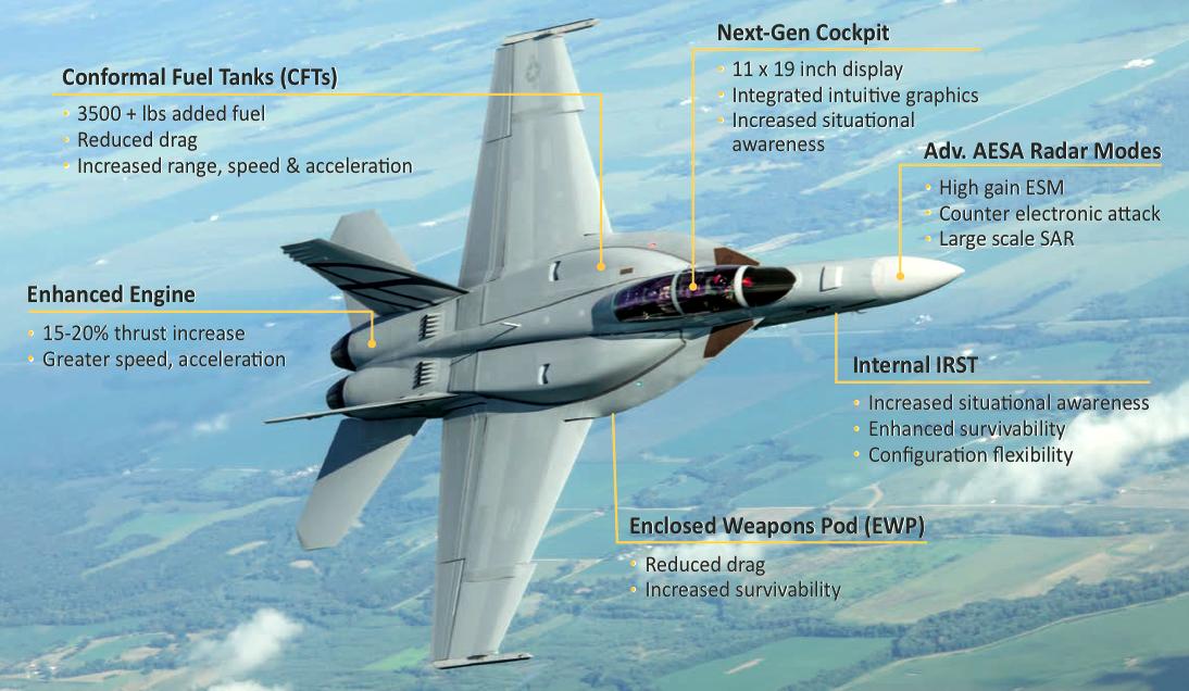 F 18 Advanced Super Hornet F18 Hornet Vs Super Ho...