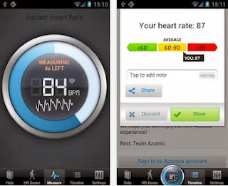 How to Measure Heart Rate Using Android Camera