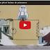 شرح جميل بالفيديو Cosinus phi et facteur de puissance