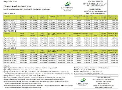 Harga-Cluster-Magnolia-Citra-Indah-City-2015