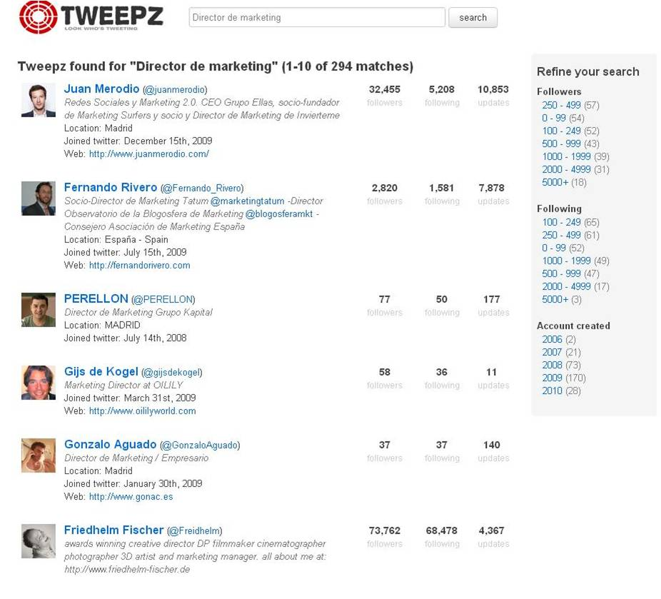 TweePZ busca usuarios Twitter. Esmeralda Diaz-Aroca