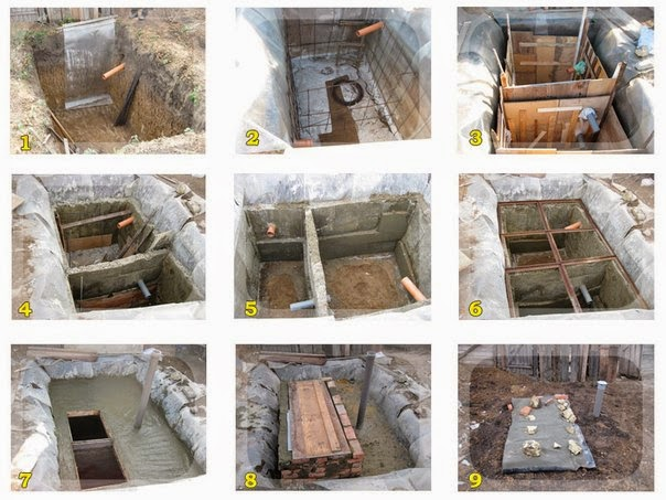Как сделать канализацию в частном доме для туалета