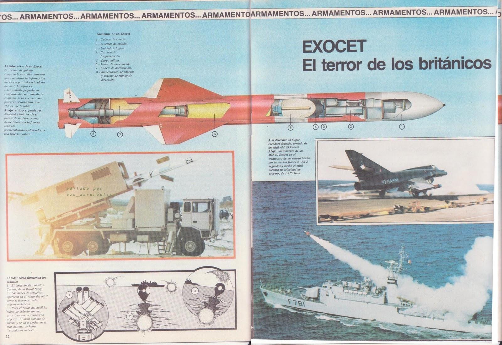 Cortes Esquemáticos   Fuerza Aérea Argentina, Fábrica Argentina de ...