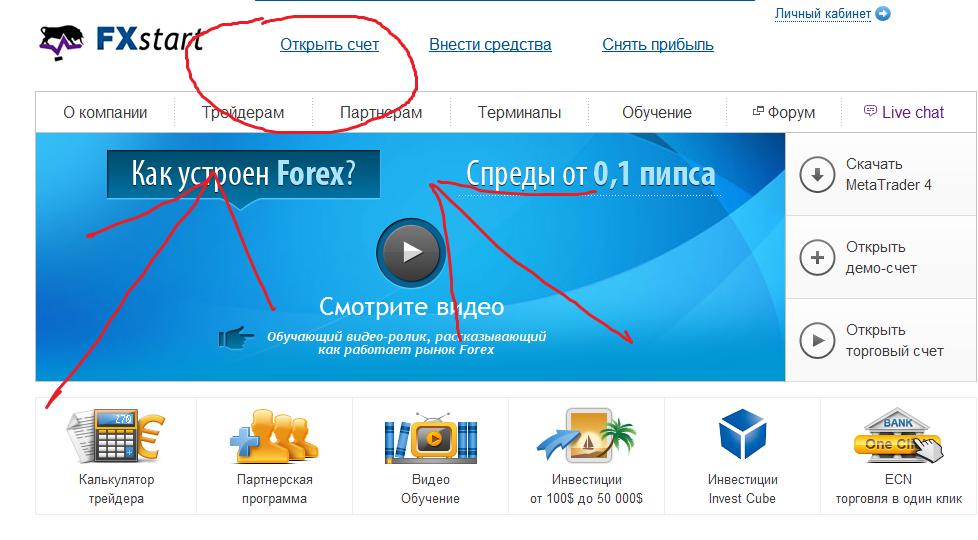 Заработок в forex минимум 1$ проверенные временем индикаторы форекс
