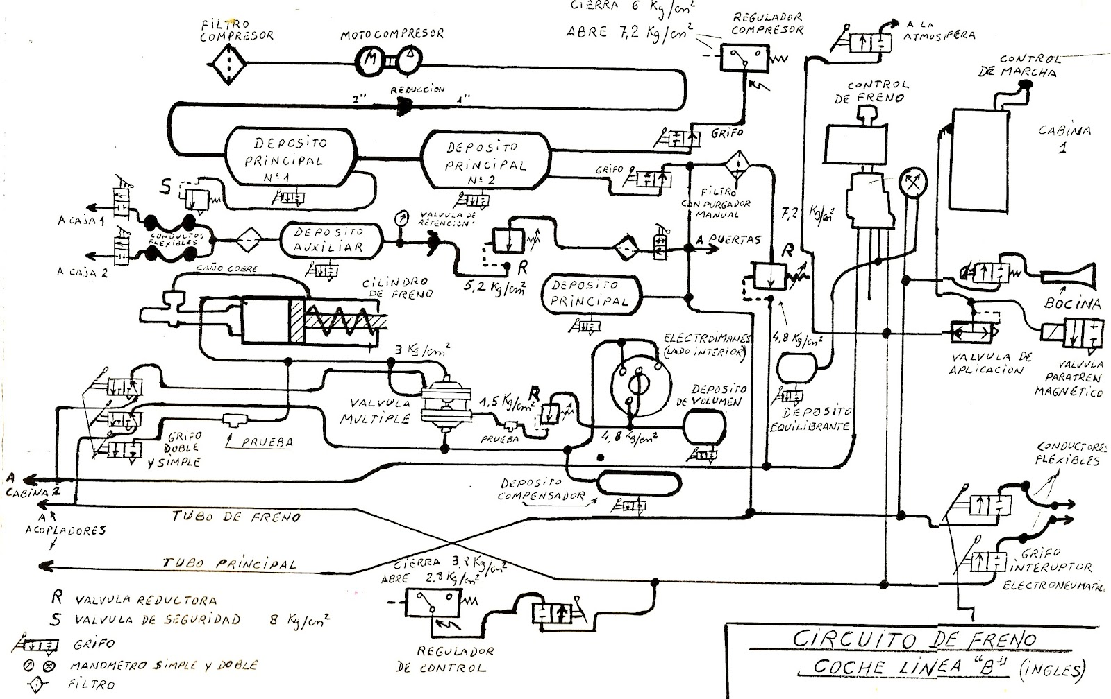 planos del equipo de frenos  u0026quot coche siemens u0026quot