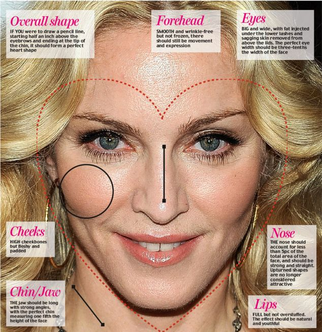 Redefining the face of beauty an error occurred urmus Images