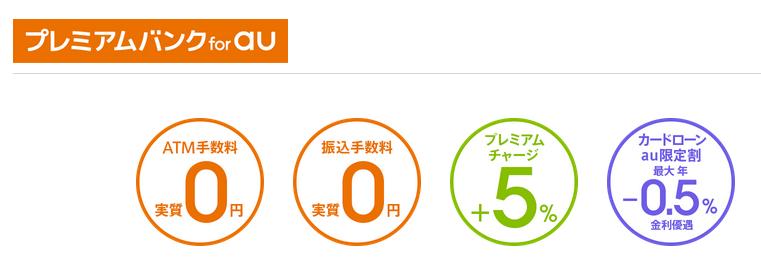 http://www.jibunbank.co.jp/premium_bank/