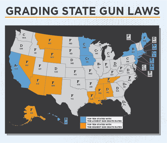 the statistics of gun related violence in the united states and the need for gun controls Hawaii has the lowest rate of gun deaths in the united states gun-related violence interstate border controls to prevent the transport of guns.