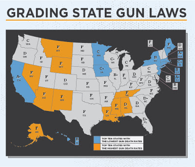 State Gun Laws Chart