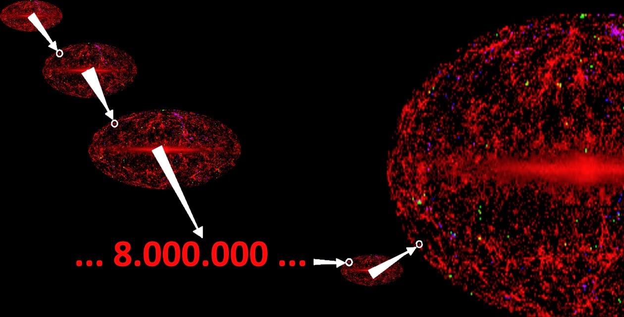 Universos llenos de universos llenos de universos llenos de electrones