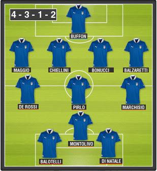 alineación selección italiana