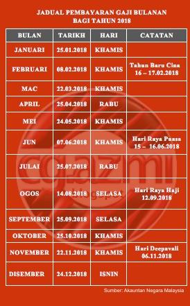 Salary Schedule 2018