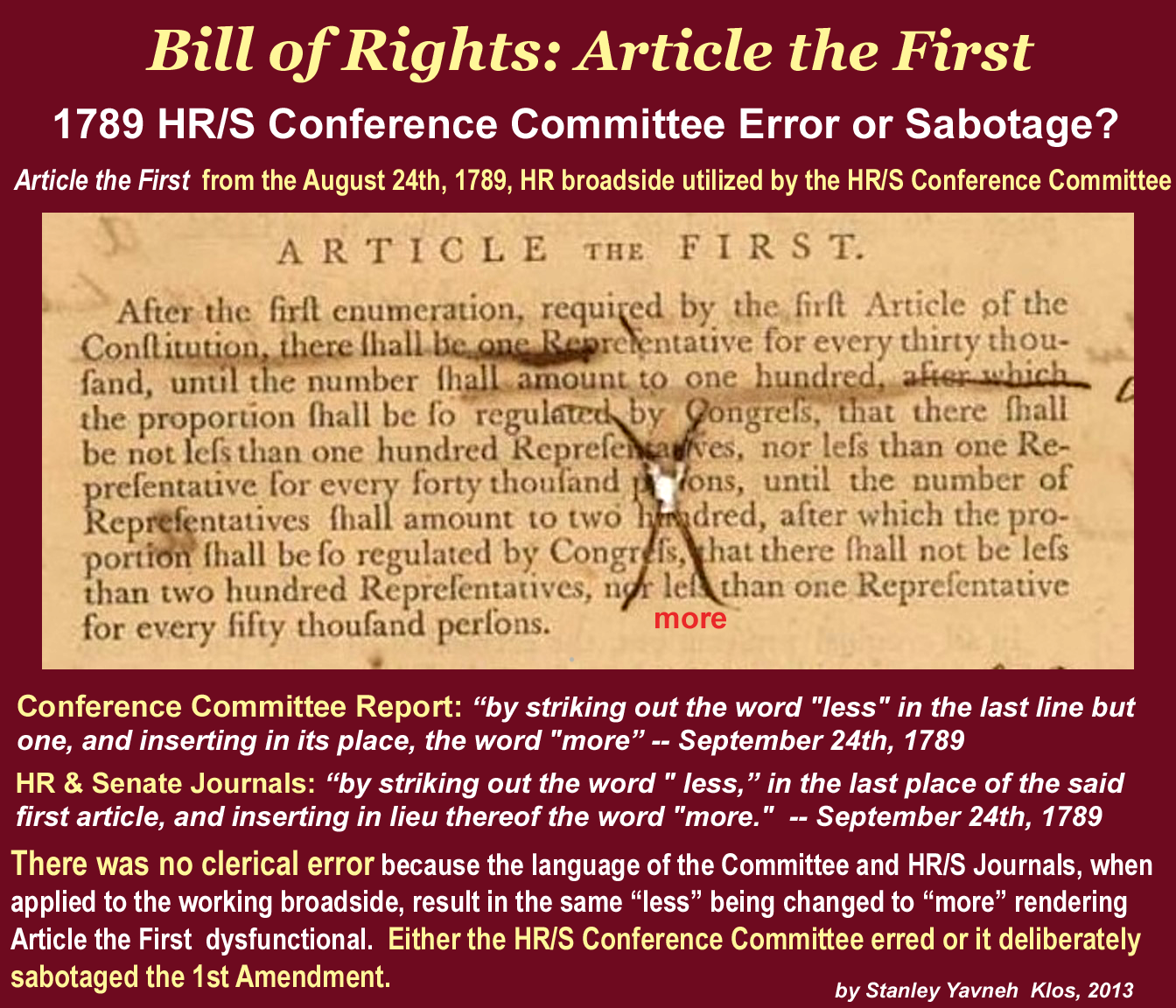 Bill of Rights and Later Amendments