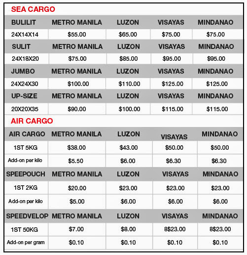 Lbc balikbayan box sea cargo air cargo