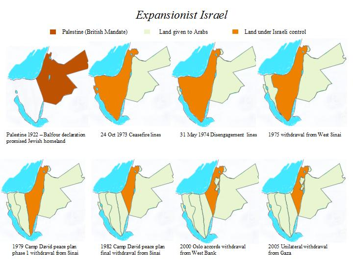 Countering the shrinking palestine maps lie the map demonstrates the extent to which it is israel that has been shrinking since 1973 in its desperate but increasingly futile hope to trade land for gumiabroncs Image collections