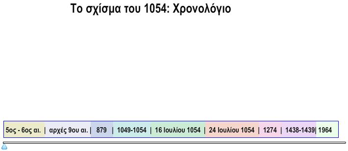 http://ebooks.edu.gr/modules/ebook/show.php/DSGYM-C117/510/3331,13440/extras/html/kef4_en26_sxisma_xronologio_popup.htm