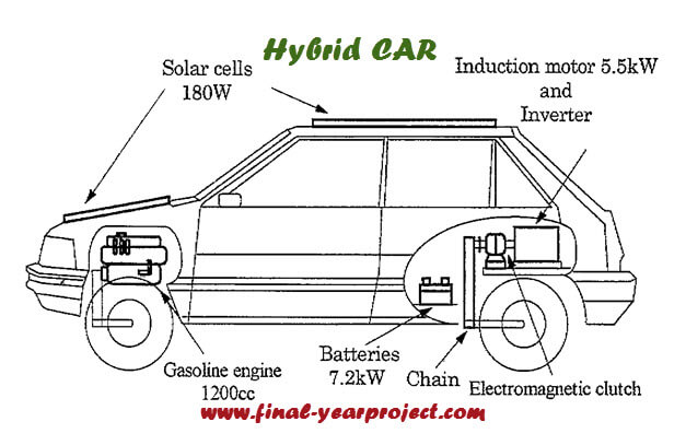 hybrid vehicle  design and development