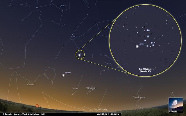 Las estrellas más grandes, cercanas y brillantes visibles